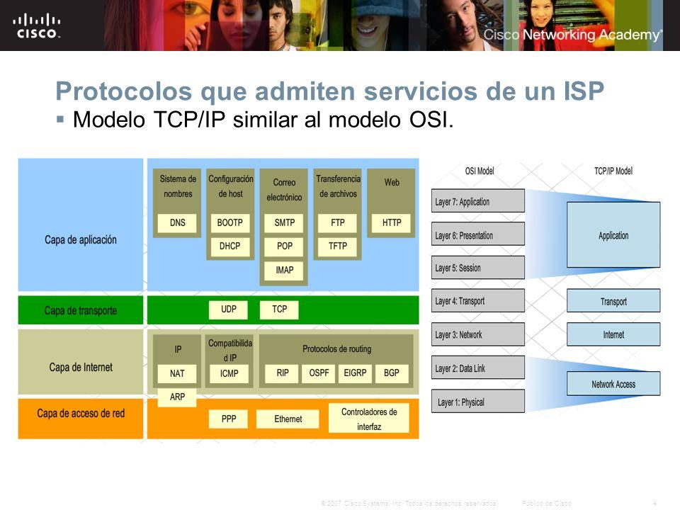 4© 2007 Cisco Systems, Inc. Todos los derechos reservados.Público de Cisco Protocolos que admiten servicios de un ISP Modelo TCP/IP similar al modelo