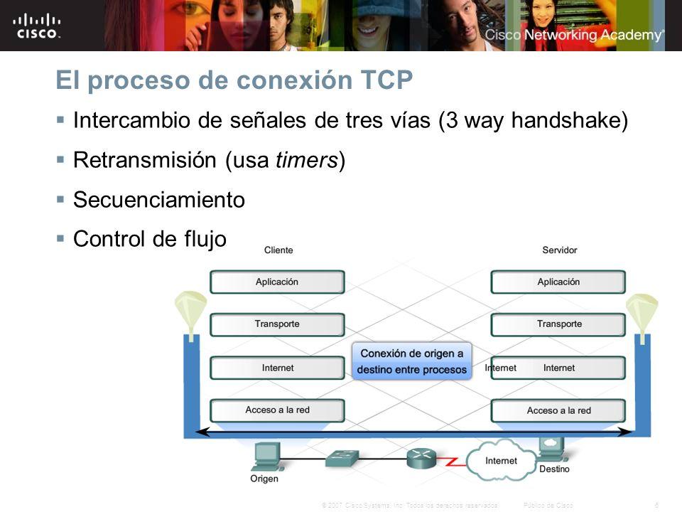 6© 2007 Cisco Systems, Inc. Todos los derechos reservados.Público de Cisco El proceso de conexión TCP Intercambio de señales de tres vías (3 way hands