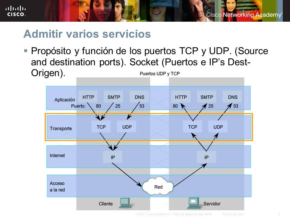 8© 2007 Cisco Systems, Inc. Todos los derechos reservados.Público de Cisco Admitir varios servicios Propósito y función de los puertos TCP y UDP. (Sou