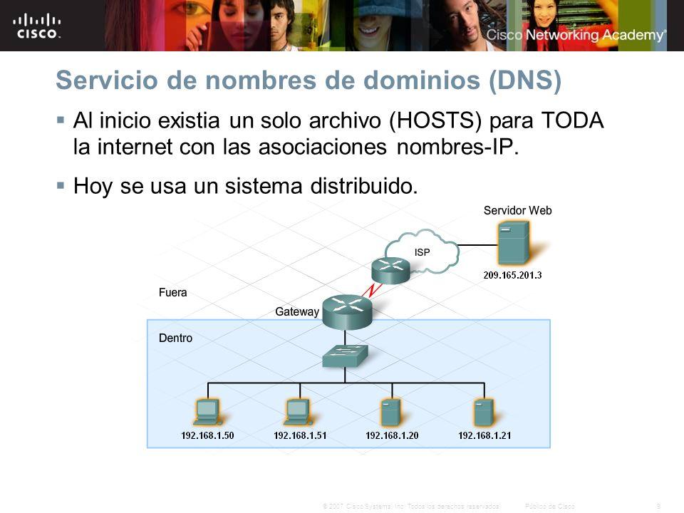 9© 2007 Cisco Systems, Inc. Todos los derechos reservados.Público de Cisco Servicio de nombres de dominios (DNS) Al inicio existia un solo archivo (HO