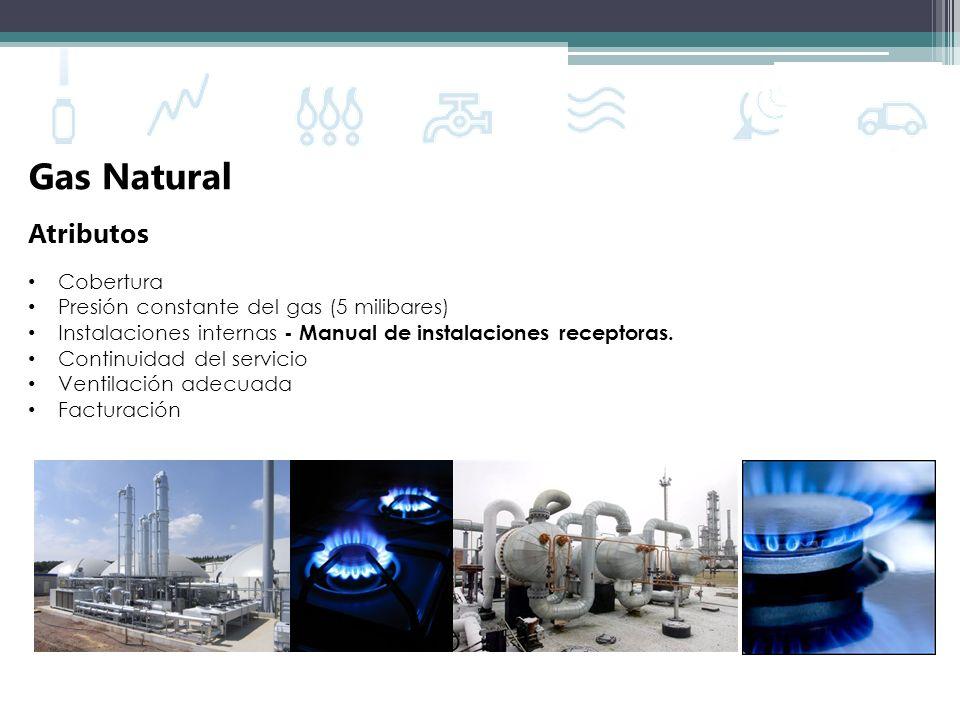 Gas Natural Cobertura Presión constante del gas (5 milibares) Instalaciones internas - Manual de instalaciones receptoras. Continuidad del servicio Ve