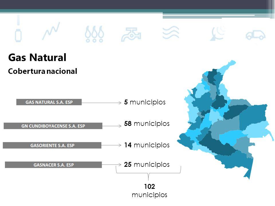 Gas Natural Cobertura nacional 5 municipios 58 municipios 14 municipios 25 municipios 102 municipios