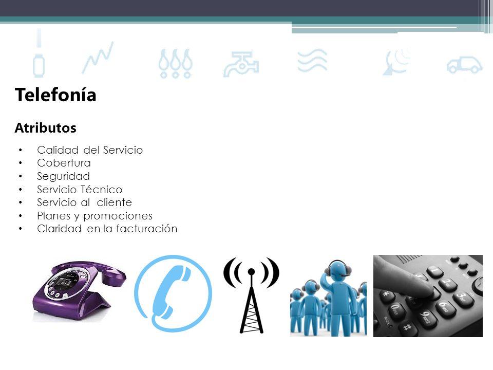 Telefonía Calidad del Servicio Cobertura Seguridad Servicio Técnico Servicio al cliente Planes y promociones Claridad en la facturación Atributos