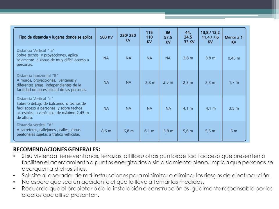 Agua potable y saneamiento en Colombia Cobertura del servicio.