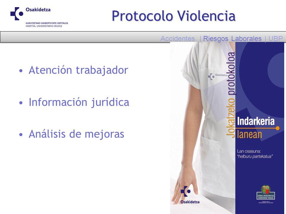 Protocolo Violencia Atención trabajador Información jurídica Análisis de mejoras Accidentes | Riesgos Laborales | UBP