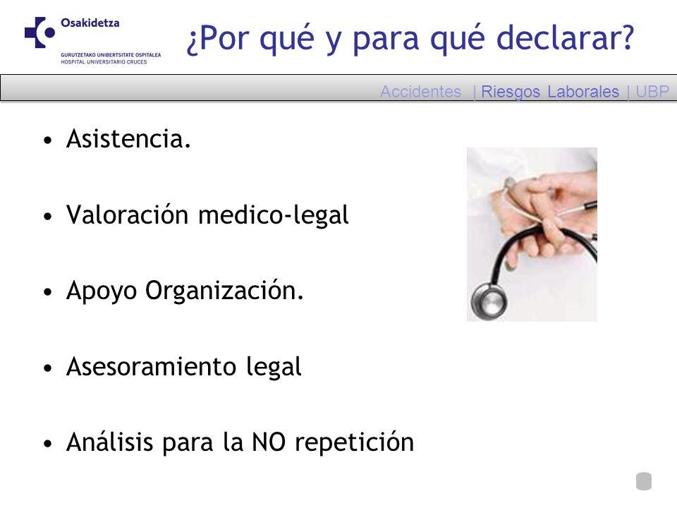 ¿Por qué y para qué declarar? Asistencia. Valoración medico-legal Apoyo Organización. Asesoramiento legal Análisis para la NO repetición Accidentes |