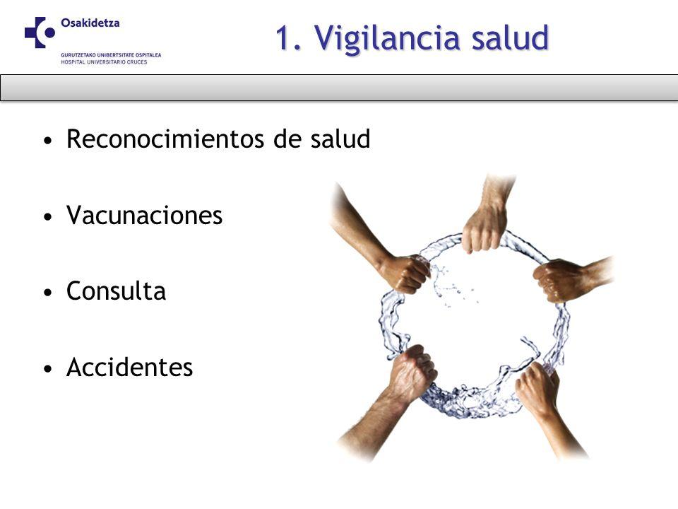 1. Vigilancia salud Reconocimientos de salud Vacunaciones Consulta Accidentes