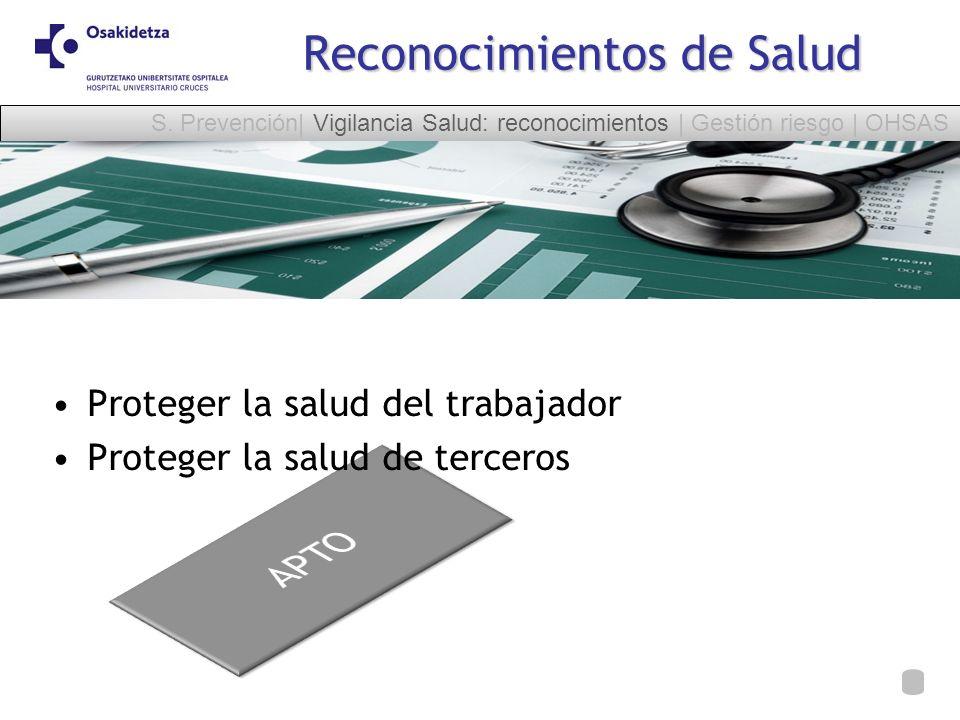 Reconocimientos de Salud Proteger la salud del trabajador Proteger la salud de terceros S. Prevención| Vigilancia Salud: reconocimientos | Gestión rie