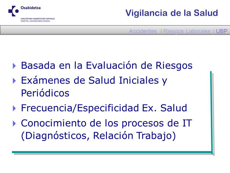 Vigilancia de la Salud Basada en la Evaluación de Riesgos Exámenes de Salud Iniciales y Periódicos Frecuencia/Especificidad Ex. Salud Conocimiento de