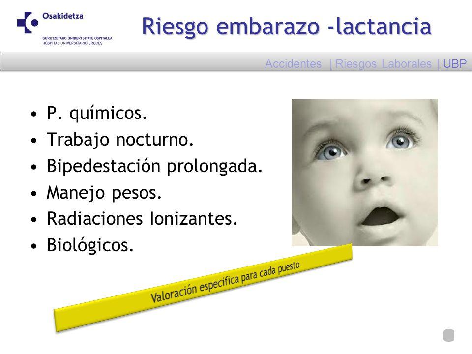 Riesgo embarazo -lactancia P. químicos. Trabajo nocturno. Bipedestación prolongada. Manejo pesos. Radiaciones Ionizantes. Biológicos. Accidentes | Rie