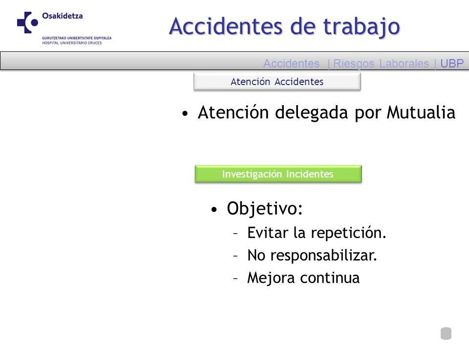 Accidentes de trabajo Atención delegada por Mutualia Atención Accidentes Investigación Incidentes Objetivo: –Evitar la repetición. –No responsabilizar