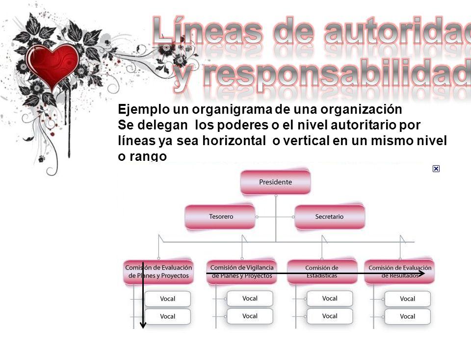 Ejemplo un organigrama de una organización Se delegan los poderes o el nivel autoritario por líneas ya sea horizontal o vertical en un mismo nivel o r