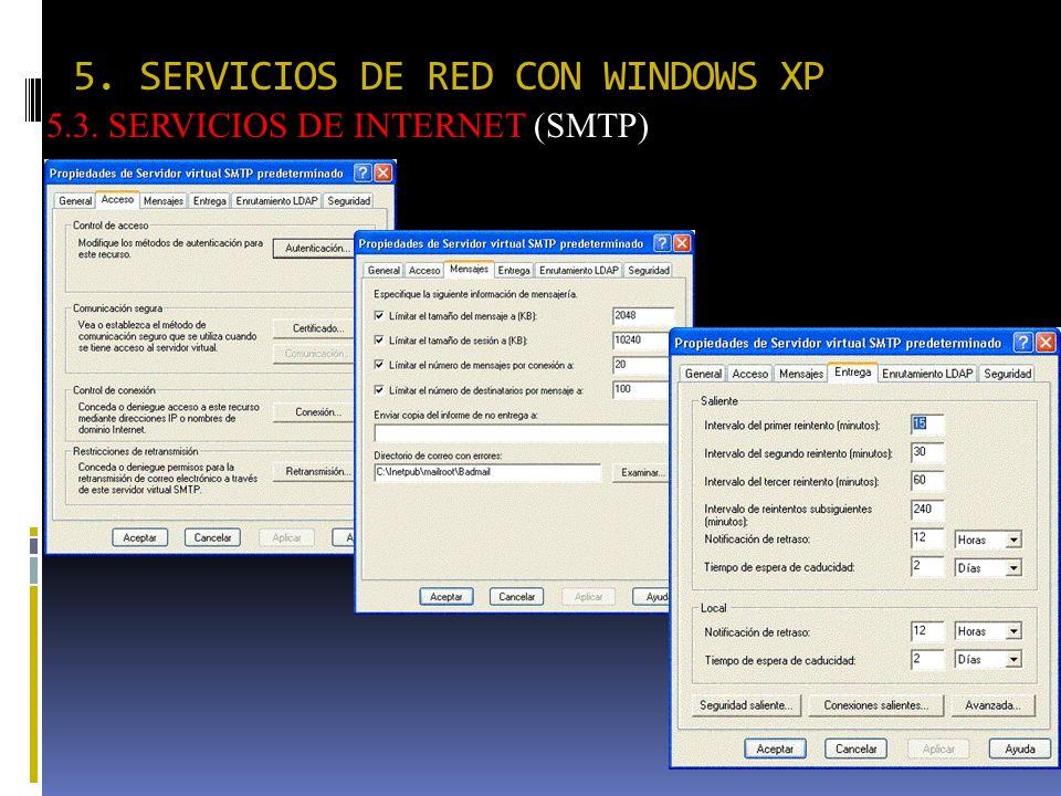 5. SERVICIOS DE RED CON WINDOWS XP 5.3. SERVICIOS DE INTERNET (SMTP)