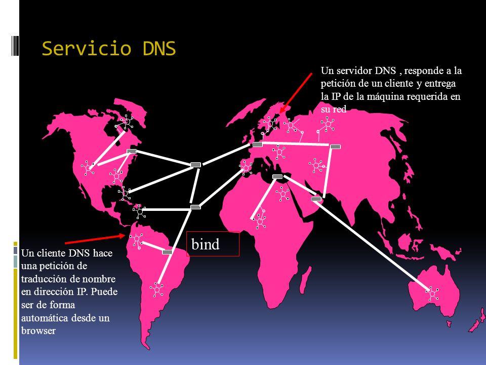 Servicio DNS Un cliente DNS hace una petición de traducción de nombre en dirección IP. Puede ser de forma automática desde un browser Un servidor DNS,