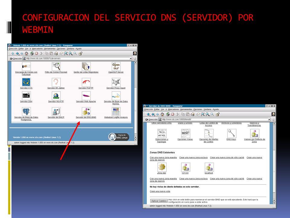 CONFIGURACION DEL SERVICIO DNS (SERVIDOR) POR WEBMIN