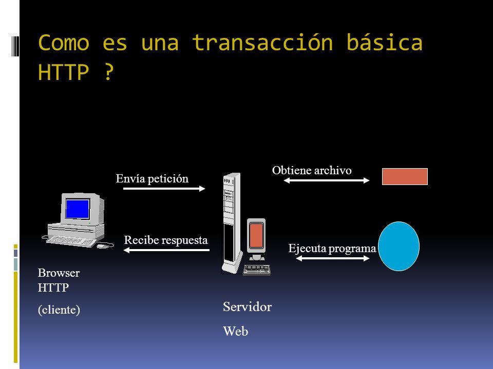 Como es una transacción básica HTTP ? Servidor Web Envía petición Recibe respuesta Obtiene archivo Ejecuta programa Browser HTTP (cliente)