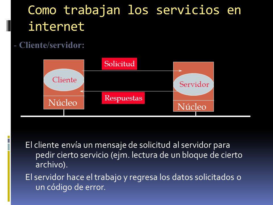 Como trabajan los servicios en internet El cliente envía un mensaje de solicitud al servidor para pedir cierto servicio (ejm. lectura de un bloque de