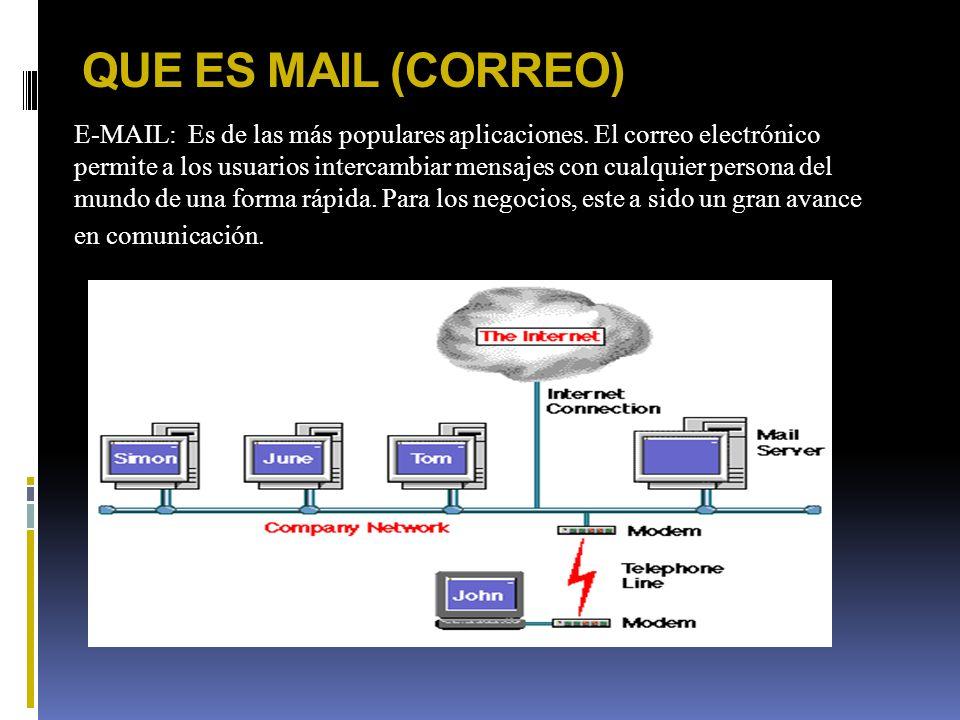 QUE ES MAIL (CORREO) E-MAIL: Es de las más populares aplicaciones. El correo electrónico permite a los usuarios intercambiar mensajes con cualquier pe