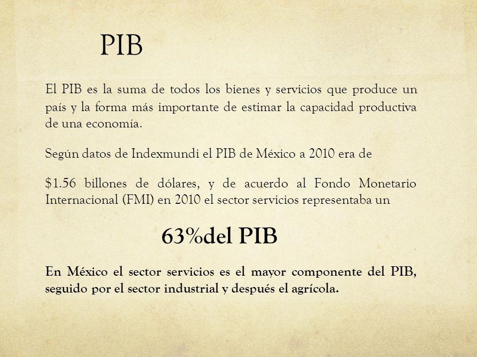 PIB DE LAS ACTIVIDADES TERCIARIAS Estas actividades aumentaron 4.8% a tasa anual durante el trimestre julio-septiembre de 2011.