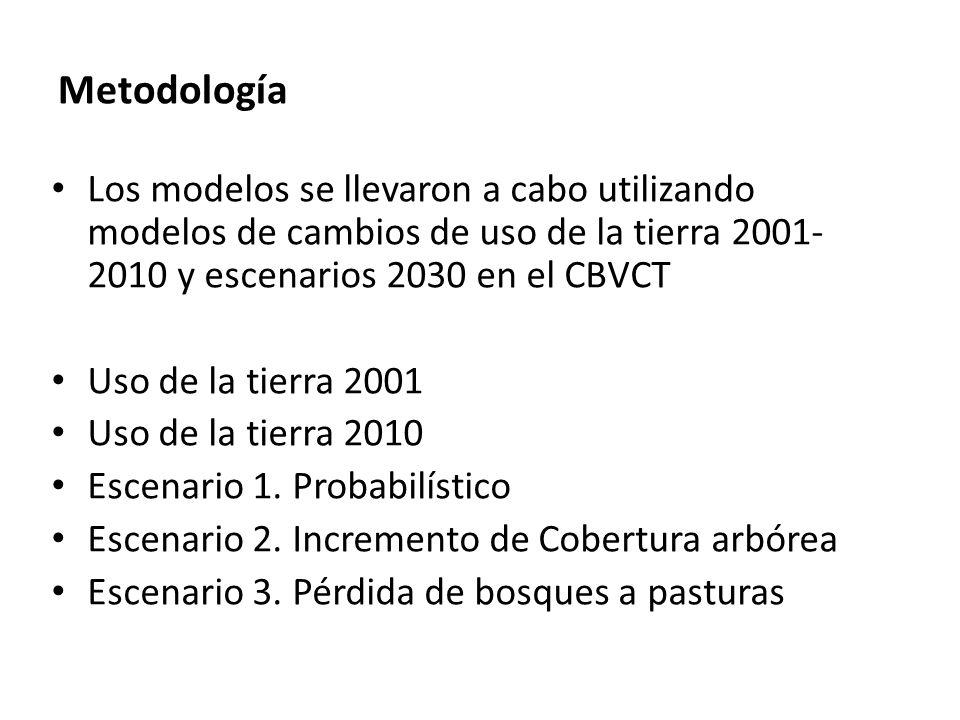 Los modelos se llevaron a cabo utilizando modelos de cambios de uso de la tierra 2001- 2010 y escenarios 2030 en el CBVCT Uso de la tierra 2001 Uso de