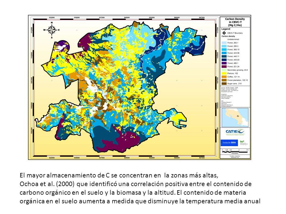 El mayor almacenamiento de C se concentran en la zonas más altas, Ochoa et al. (2000) que identificó una correlación positiva entre el contenido de ca