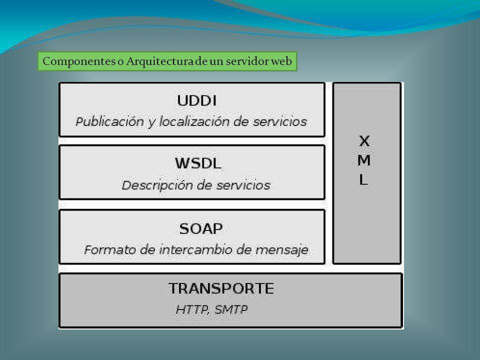 XML: eXtensible Markup Language Estándar para la definici´on de lenguajes de marcas Flexible y extensible Metalenguaje usado en Servicios Web para especificar los lenguajes y protocolos necesarios Permite definición de lenguajes para: a.
