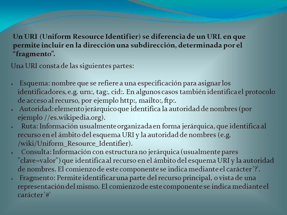 Un URI (Uniform Resource Identifier) se diferencia de un URL en que permite incluir en la dirección una subdirección, determinada por el fragmento. Un