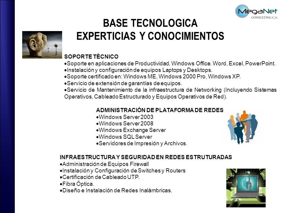 BASE TECNOLOGICA EXPERTICIAS Y CONOCIMIENTOS SOPORTE TÉCNICO Soporte en aplicaciones de Productividad, Windows Office. Word, Excel, PowerPoint. Instal