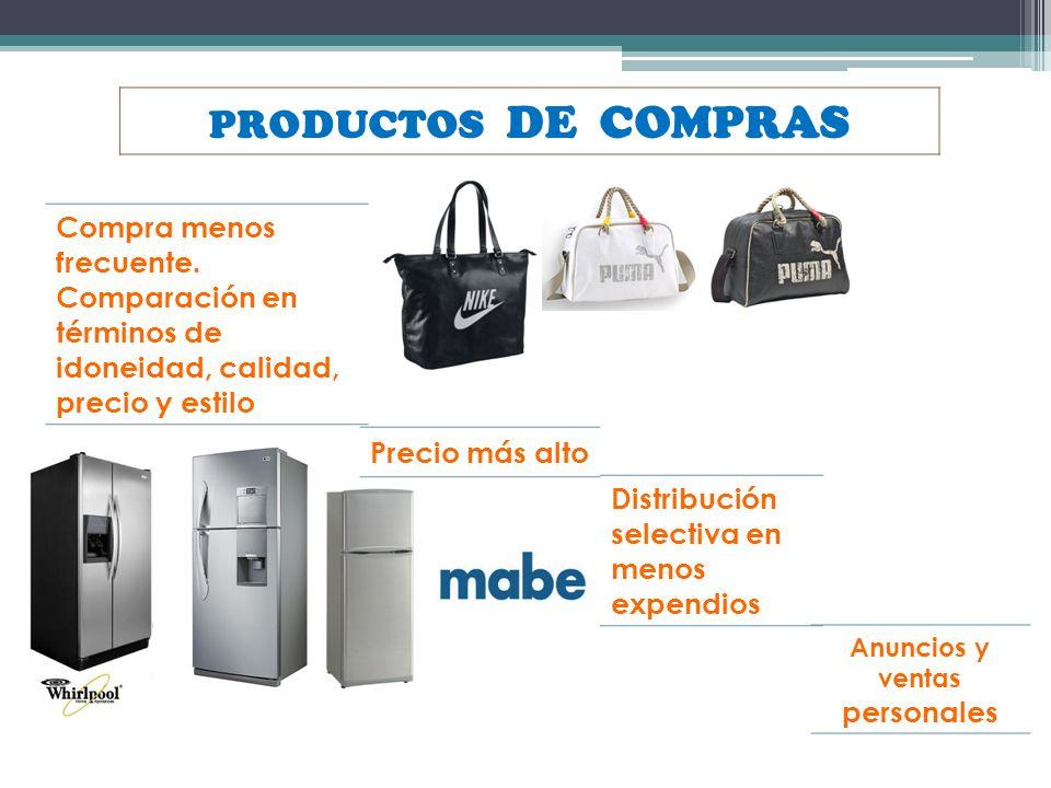 PRODUCTOS DE COMPRAS Anuncios y ventas personales Compra menos frecuente. Comparación en términos de idoneidad, calidad, precio y estilo Precio más al