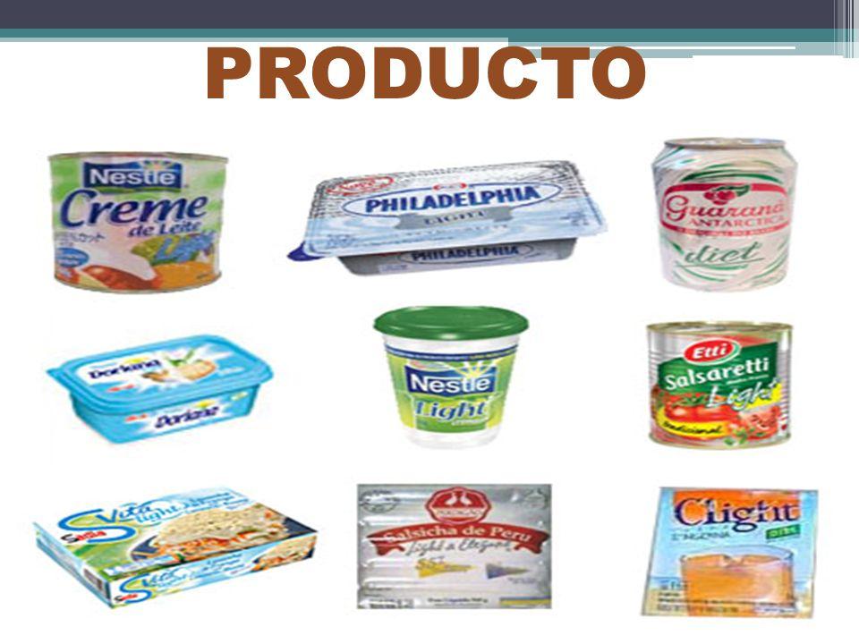 Productos de consumo Productos industriales