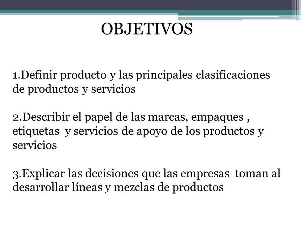 PRODUCTOS DE CONSUMO PRODUCTOS DE CONVENIENCIA Compra frecuente, poca planeación, poco esfuerzo de comparación y compra.
