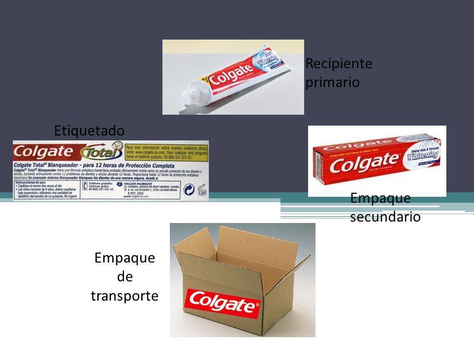 Recipiente primario Empaque secundario Empaque de transporte Etiquetado