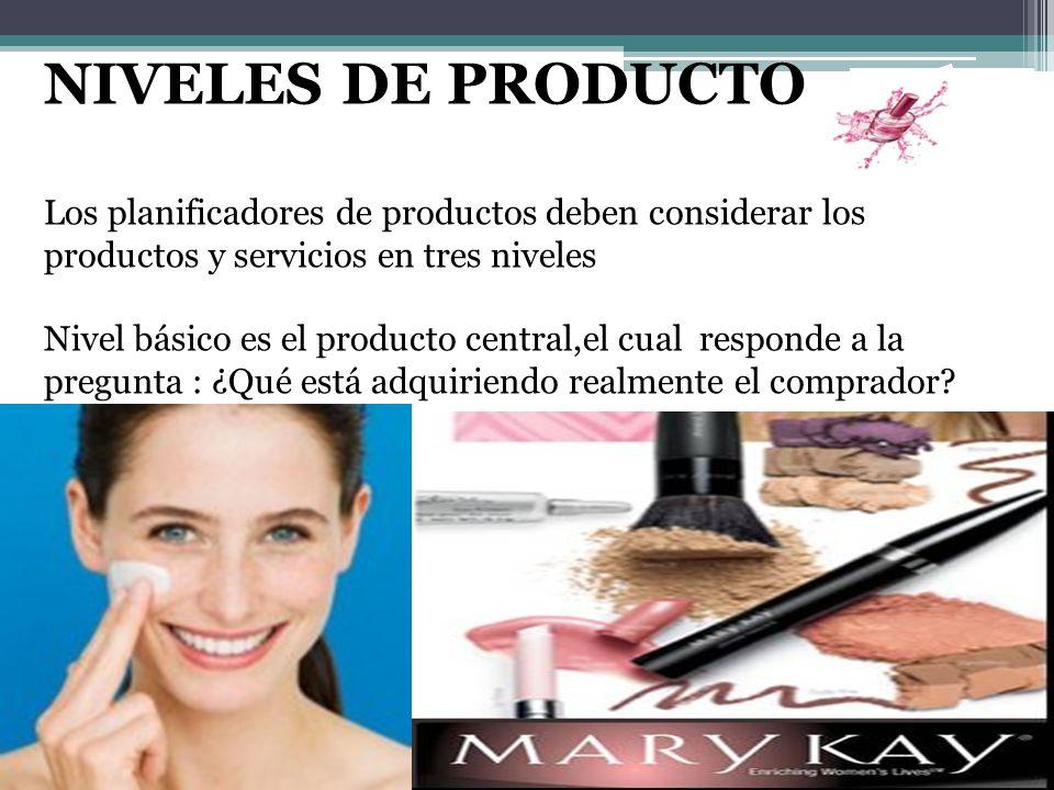NIVELES DE PRODUCTO Los planificadores de productos deben considerar los productos y servicios en tres niveles Nivel básico es el producto central,el