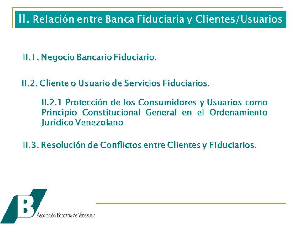 II.1. Negocio Bancario Fiduciario. II.2. Cliente o Usuario de Servicios Fiduciarios.