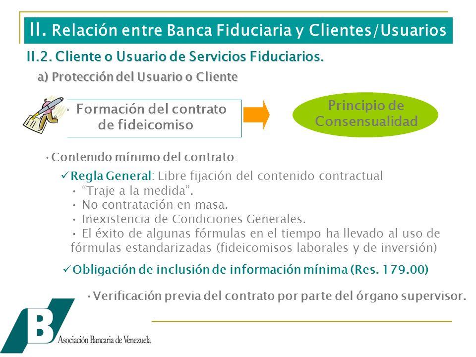 II. Relación entre Banca Fiduciaria y Clientes/Usuarios Obligación de inclusión de información mínima (Res. 179.00) Contenido mínimo del contrato: a)