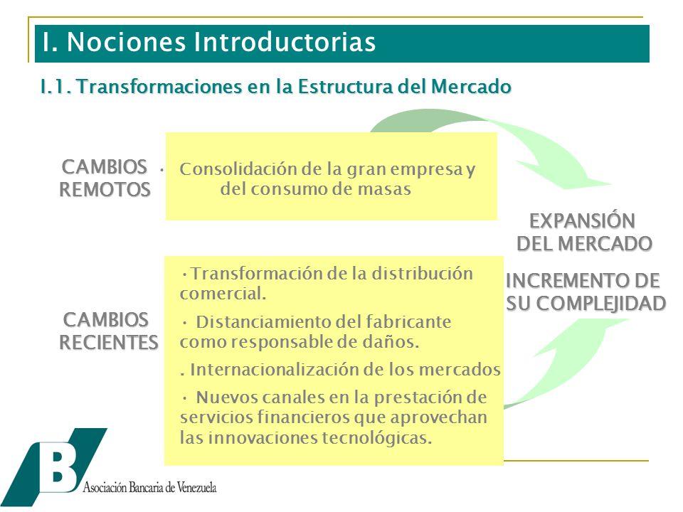 I.1. Transformaciones en la Estructura del Mercado CAMBIOSREMOTOS CAMBIOSRECIENTES Consolidación de la gran empresa y del consumo de masas Transformac