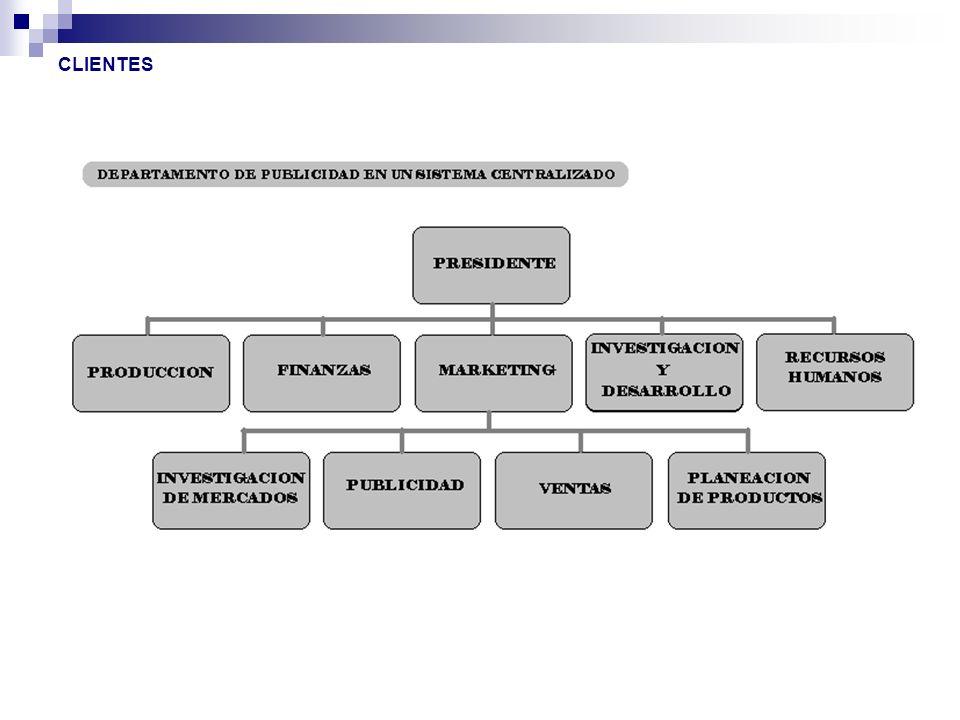 Sistema Descentralizado El sistema descentralizado, se conforma por departamentos independientes para sus diversas líneas de productos, divisiones o negocios.