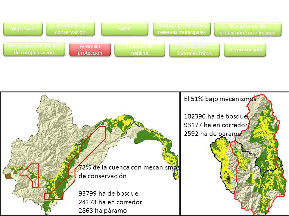 Mapa base Áreas sin protección Áreas sin protección Corredores de conservación Corredores de conservación SNAP Mecanismos de protección Socio Bosque M
