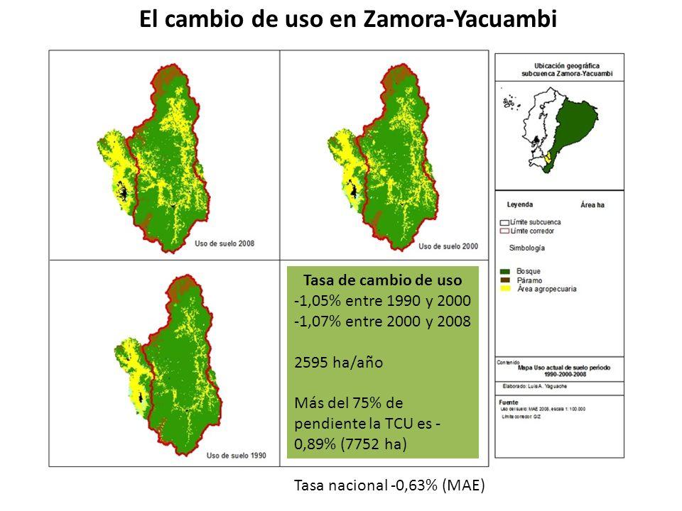 El cambio de uso en Zamora-Yacuambi Tasa de cambio de uso -1,05% entre 1990 y 2000 -1,07% entre 2000 y 2008 2595 ha/año Más del 75% de pendiente la TC