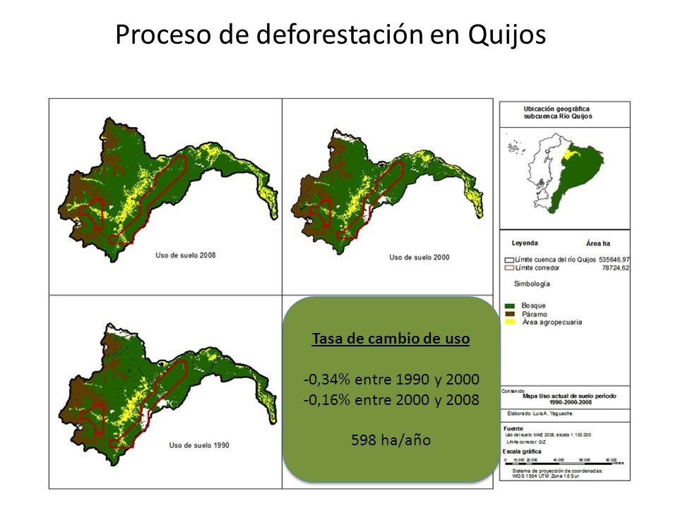 Proceso de deforestación en Quijos Tasa de cambio de uso -0,34% entre 1990 y 2000 -0,16% entre 2000 y 2008 598 ha/año Tasa de cambio de uso -0,34% ent