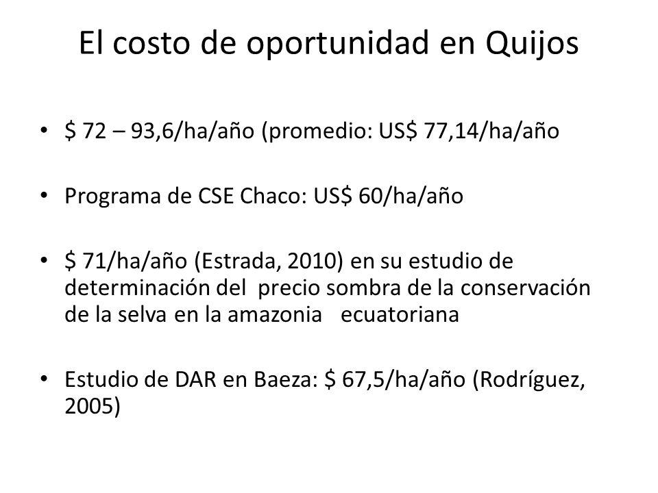 El costo de oportunidad en Quijos $ 72 – 93,6/ha/año (promedio: US$ 77,14/ha/año Programa de CSE Chaco: US$ 60/ha/año $ 71/ha/año (Estrada, 2010) en s