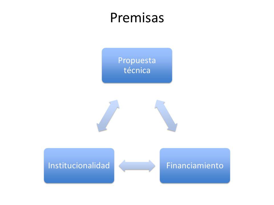 Premisas Propuesta técnica FinanciamientoInstitucionalidad