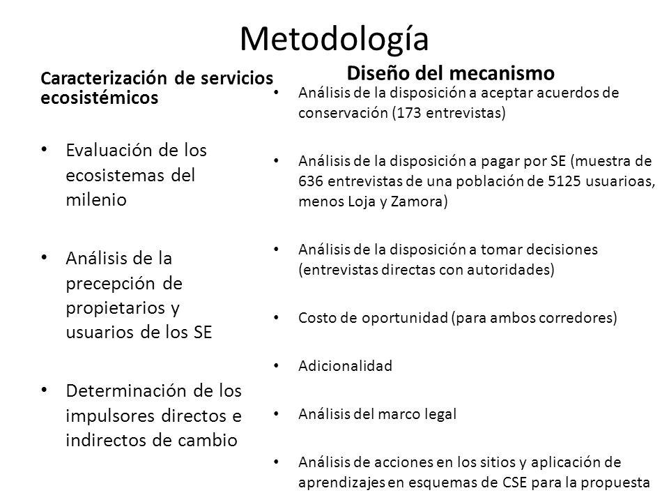Metodología Caracterización de servicios ecosistémicos Evaluación de los ecosistemas del milenio Análisis de la precepción de propietarios y usuarios