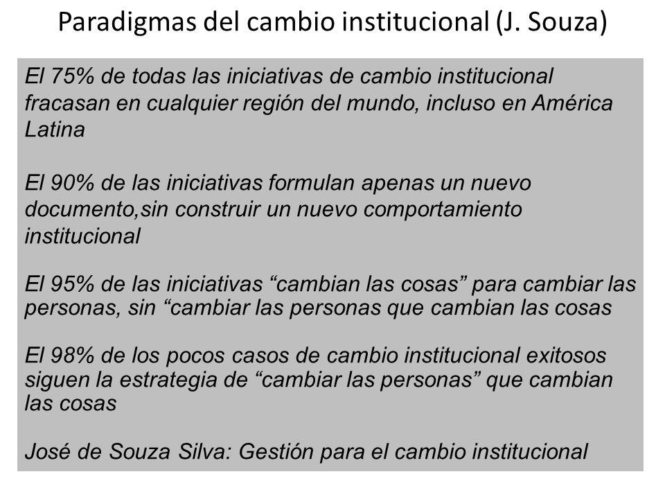 Paradigmas del cambio institucional (J. Souza) 75% El 75% de todas las iniciativas de cambio institucional fracasan en cualquier región del mundo, inc