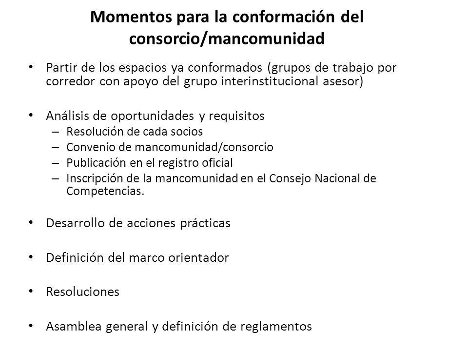 Momentos para la conformación del consorcio/mancomunidad Partir de los espacios ya conformados (grupos de trabajo por corredor con apoyo del grupo int