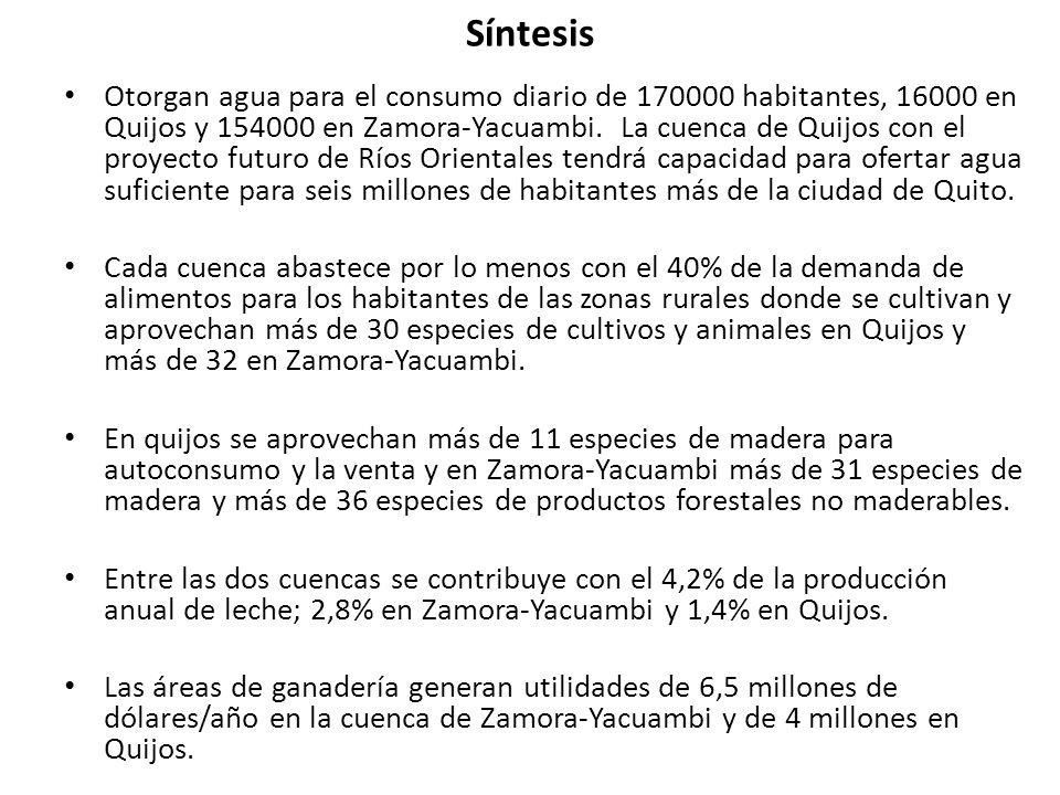 Síntesis Otorgan agua para el consumo diario de 170000 habitantes, 16000 en Quijos y 154000 en Zamora-Yacuambi. La cuenca de Quijos con el proyecto fu