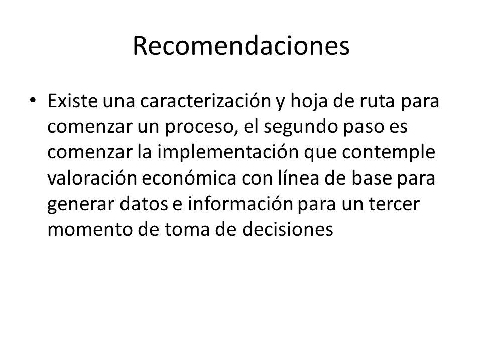 Recomendaciones Existe una caracterización y hoja de ruta para comenzar un proceso, el segundo paso es comenzar la implementación que contemple valora