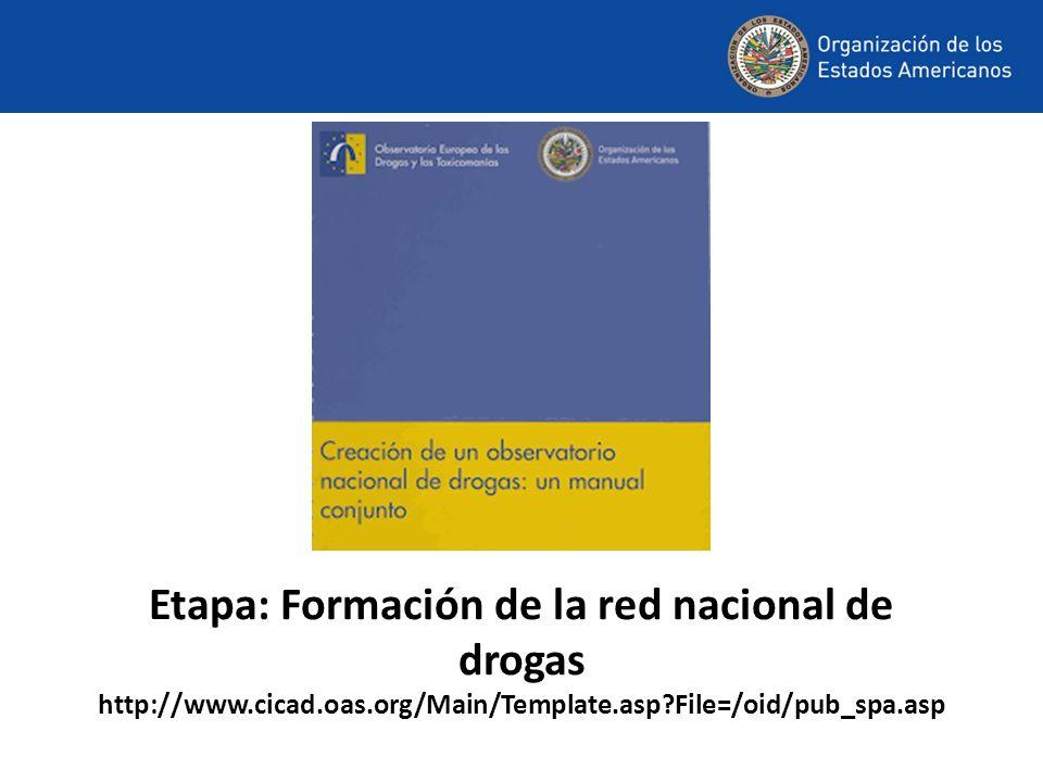 Etapa: Formación de la red nacional de drogas http://www.cicad.oas.org/Main/Template.asp File=/oid/pub_spa.asp