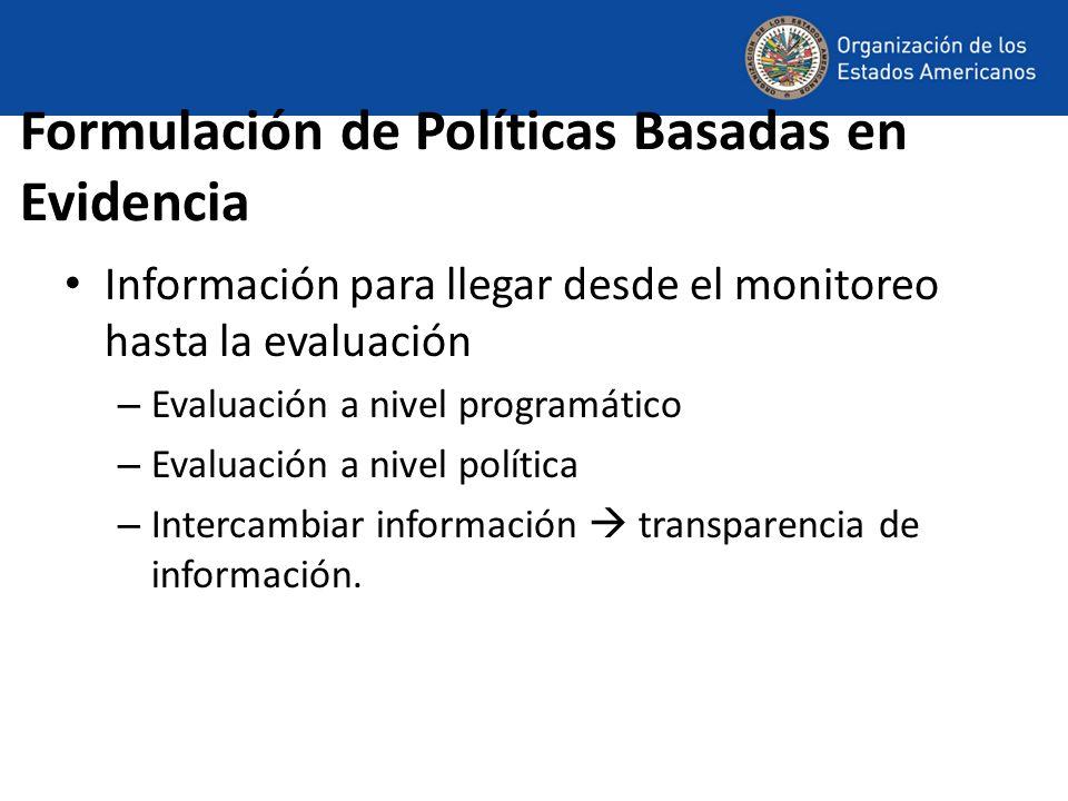 Formulación de Políticas Basadas en Evidencia Información para llegar desde el monitoreo hasta la evaluación – Evaluación a nivel programático – Evaluación a nivel política – Intercambiar información transparencia de información.