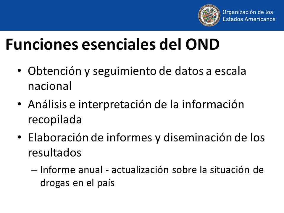 Funciones esenciales del OND Obtención y seguimiento de datos a escala nacional Análisis e interpretación de la información recopilada Elaboración de